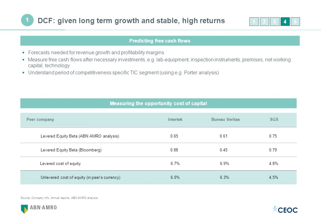DCF: given long term growth and stable, high returns