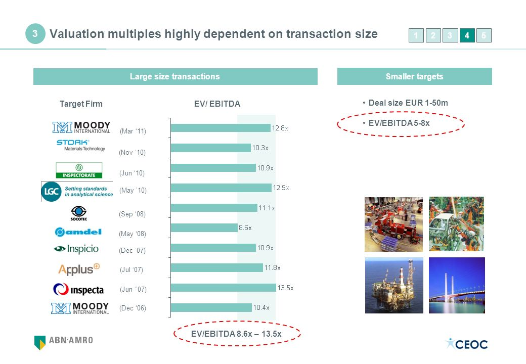 Valuation multiples highly dependent on transaction size