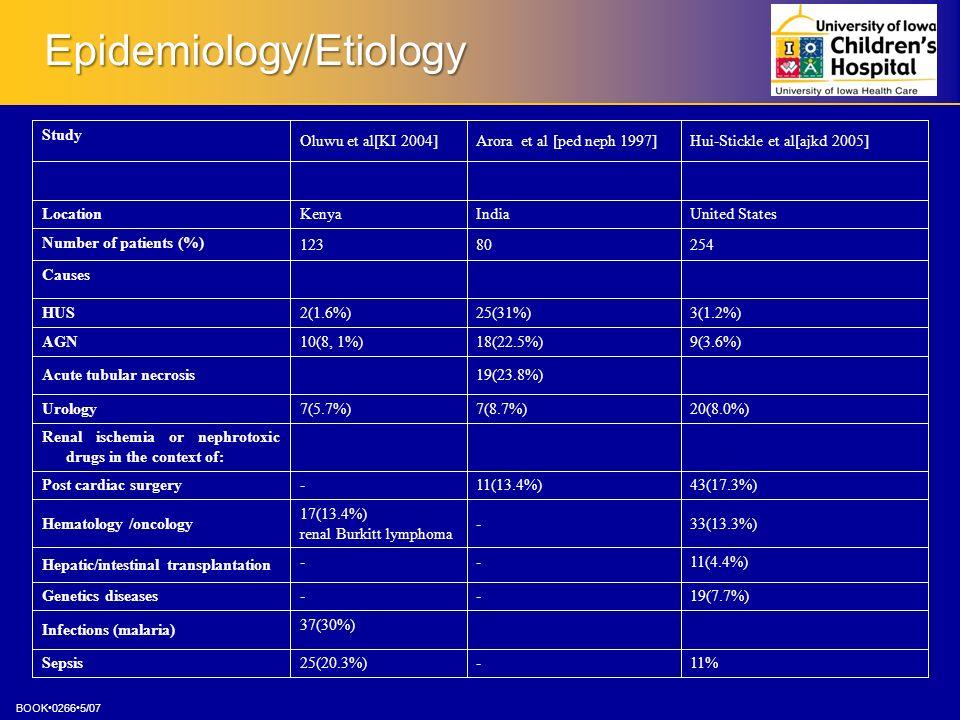 Epidemiology/Etiology