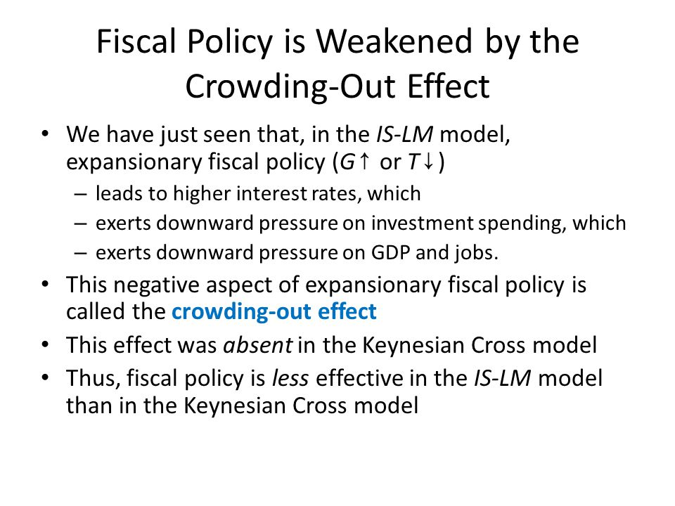 Fiscal Policy is Weakened by the Crowding-Out Effect