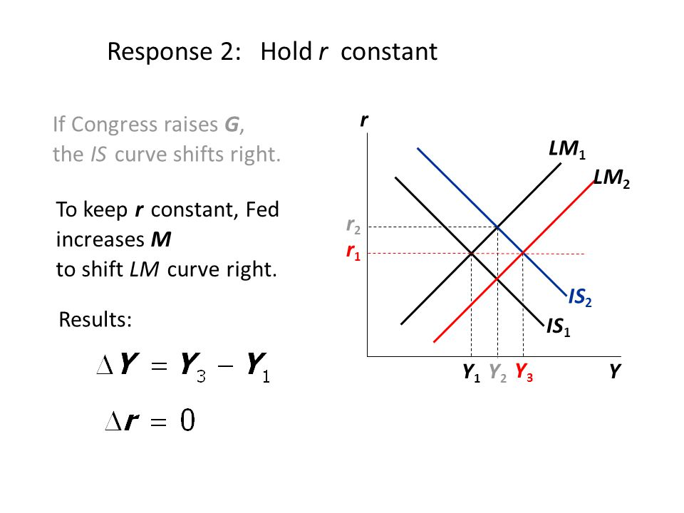 Response 2: Hold r constant