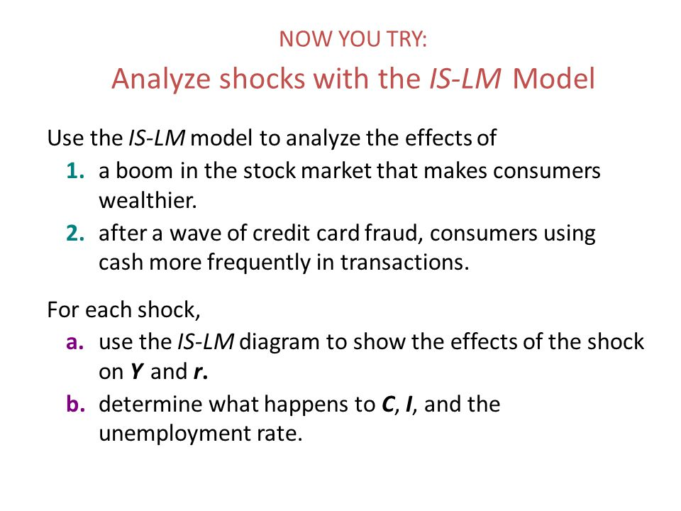 NOW YOU TRY: Analyze shocks with the IS-LM Model