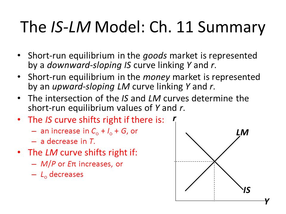 The IS-LM Model: Ch. 11 Summary