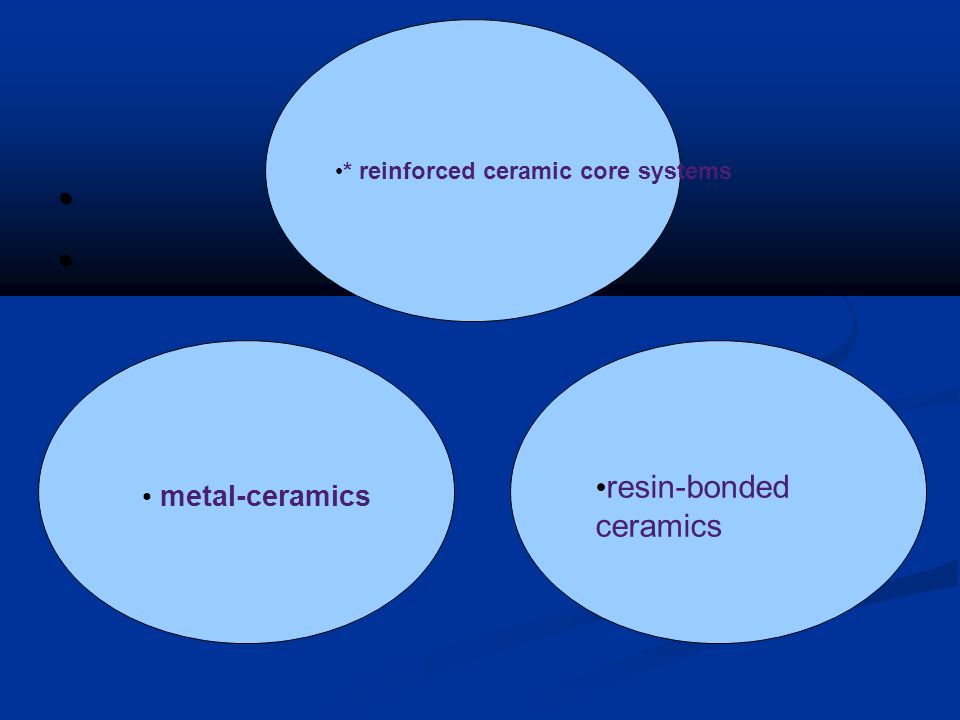 resin-bonded ceramics