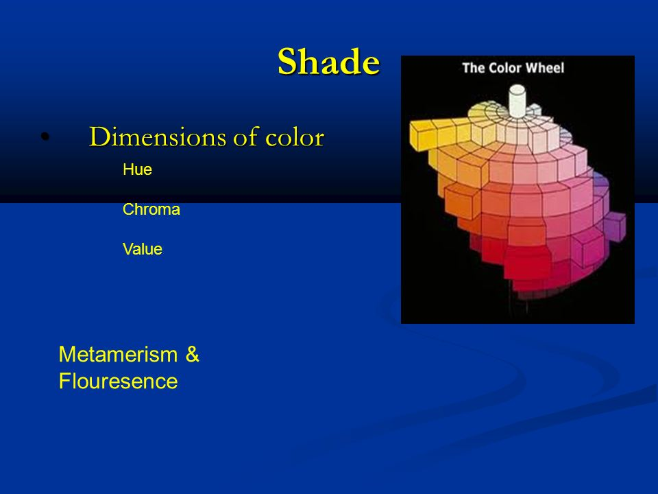 Shade Dimensions of color Hue Chroma Value Metamerism & Flouresence
