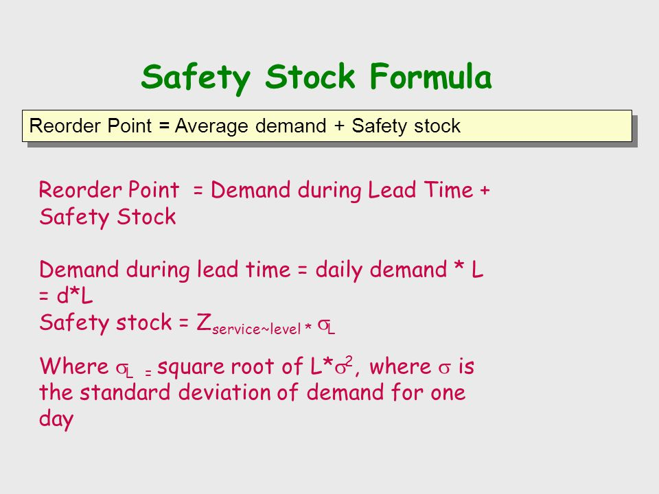 Safety Stock Formula Reorder Point = Average demand + Safety stock. Reorder Point = Demand during Lead Time + Safety Stock.