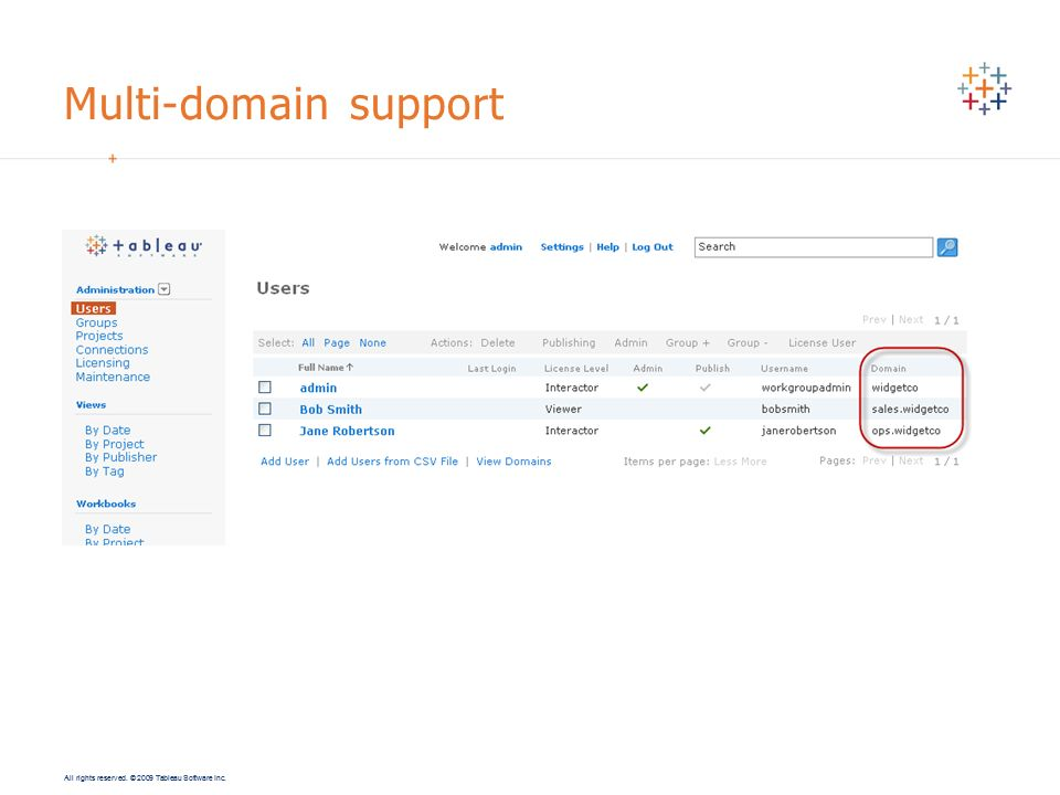 Multi-domain support