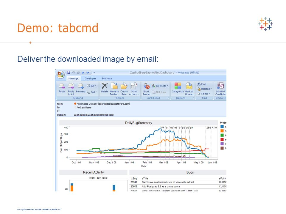 Demo: tabcmd Deliver the downloaded image by
