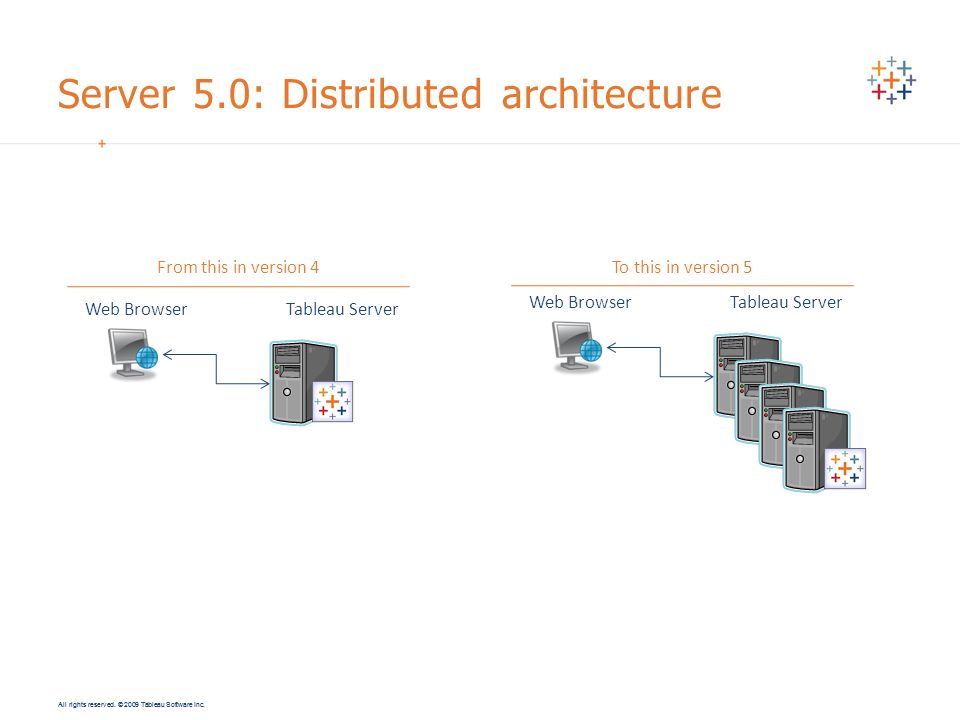 Server 5.0: Distributed architecture