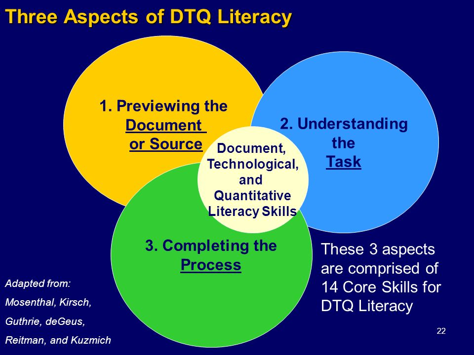 Redefining Literacy in Grades 7-12: Strategies for DTQ Literacy