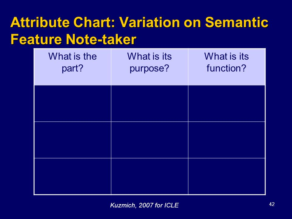 Attribute Chart: Variation on Semantic Feature Note-taker