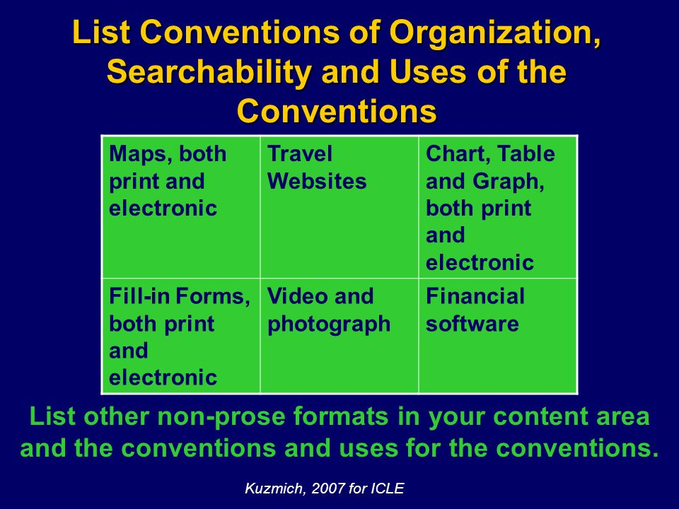 List Conventions of Organization, Searchability and Uses of the Conventions