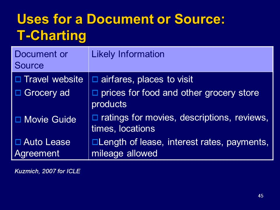 Uses for a Document or Source: T-Charting