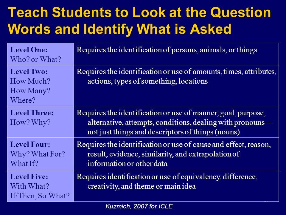 Teach Students to Look at the Question Words and Identify What is Asked