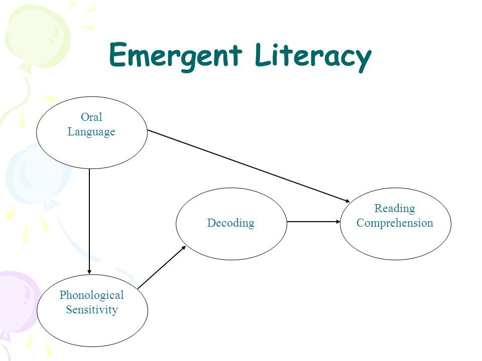 Emergent Literacy Oral Language Decoding Reading Comprehension