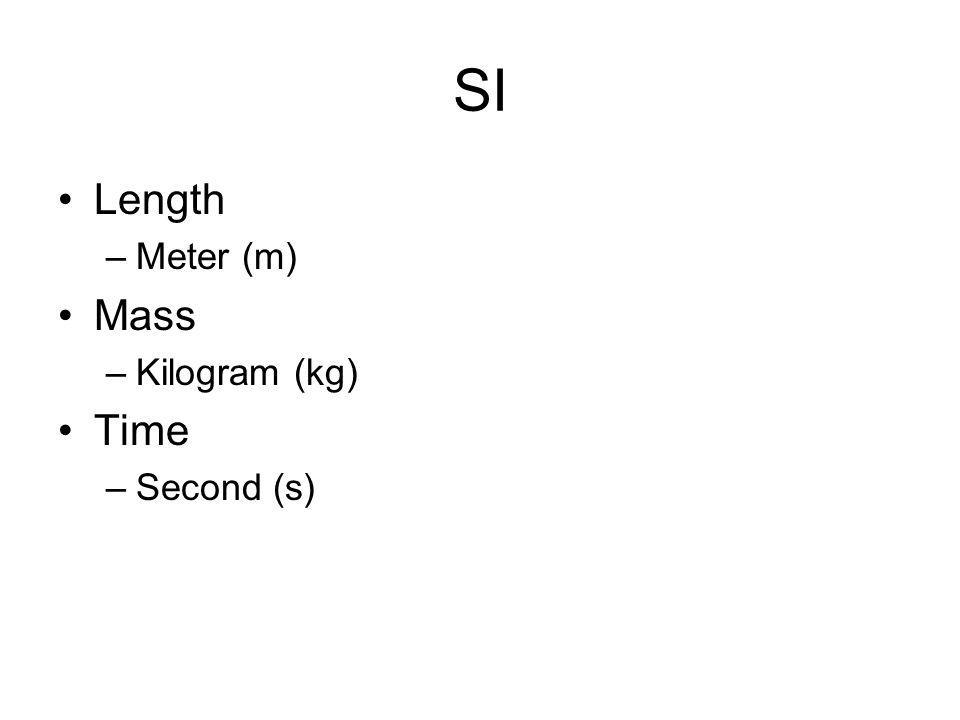 SI Length Meter (m) Mass Kilogram (kg) Time Second (s)