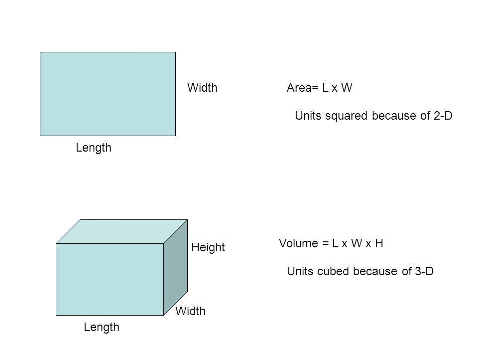 Width Area= L x W. Units squared because of 2-D. Length. Volume = L x W x H. Height. Units cubed because of 3-D.