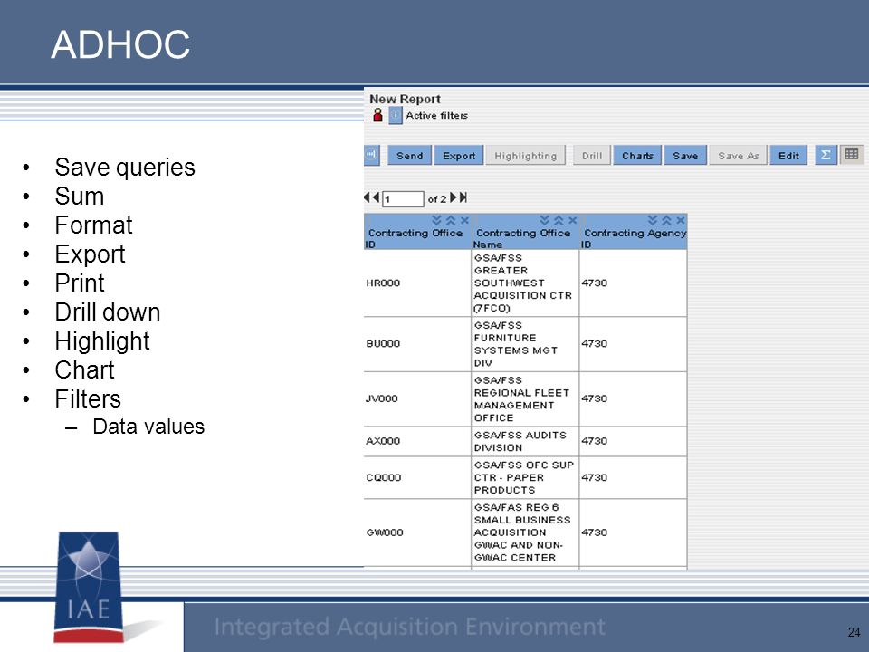 ADHOC Save queries Sum Format Export Print Drill down Highlight Chart