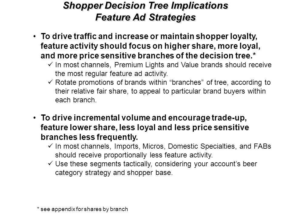Shopper Decision Tree Implications Feature Ad Strategies