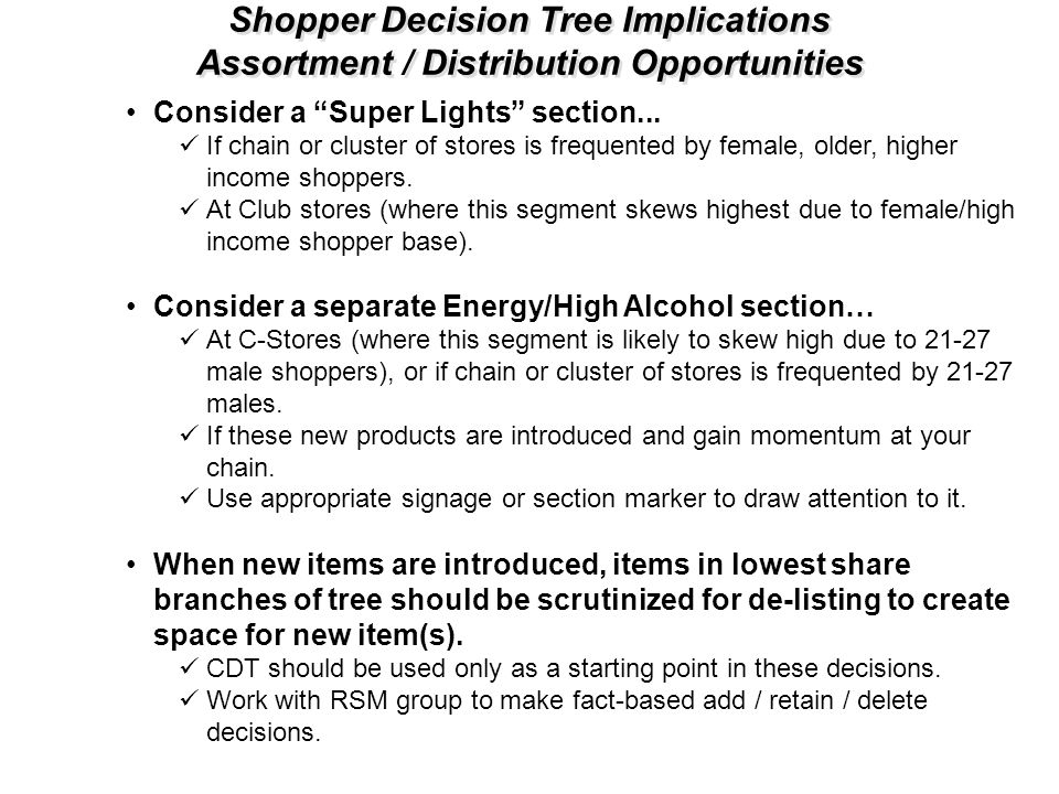Shopper Decision Tree Implications Assortment / Distribution Opportunities