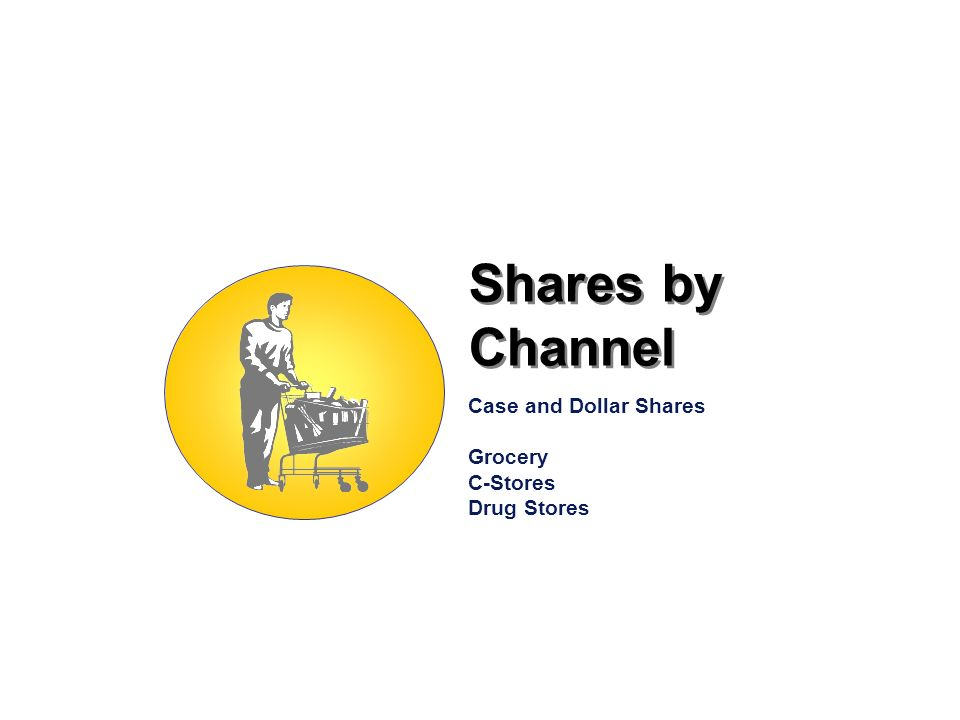 Shares by Channel Case and Dollar Shares Grocery C-Stores Drug Stores