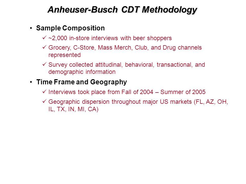 Anheuser-Busch CDT Methodology