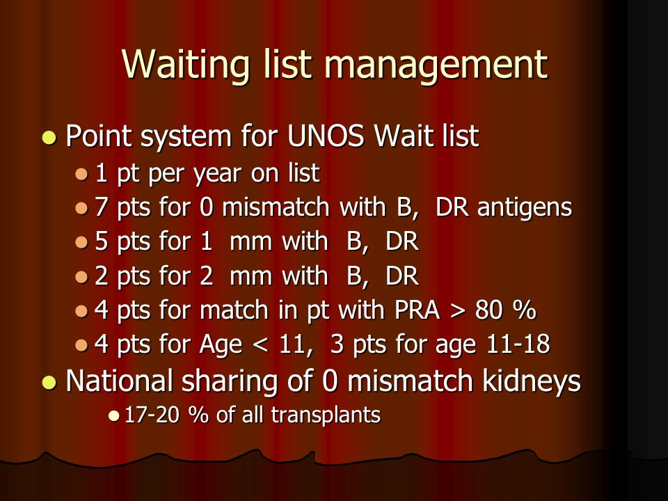Waiting list management