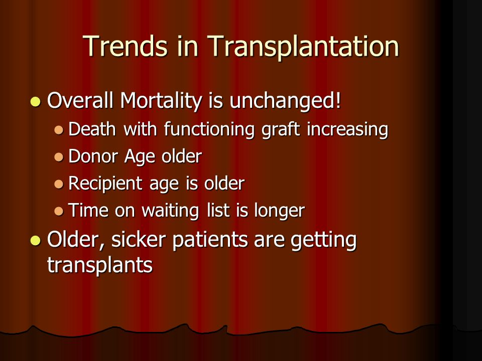 Trends in Transplantation