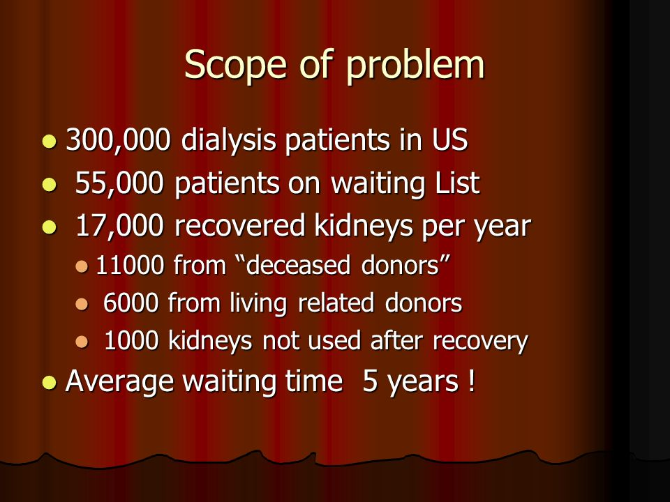 Scope of problem 300,000 dialysis patients in US