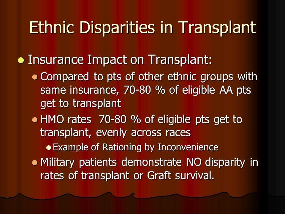 Ethnic Disparities in Transplant
