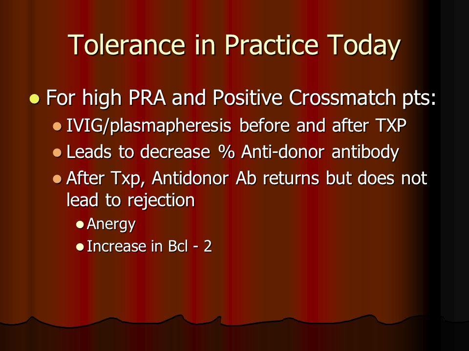 Tolerance in Practice Today
