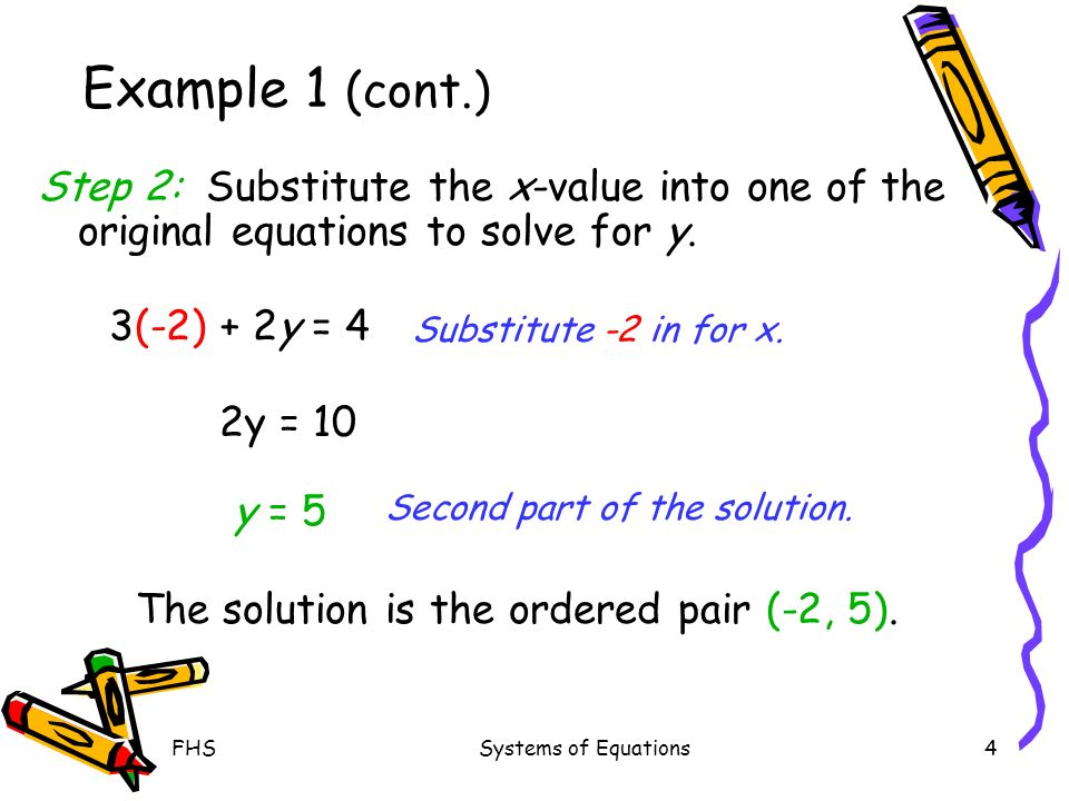 Example 1 (cont.) Step 2: Substitute the x-value into one of the original equations to solve for y.