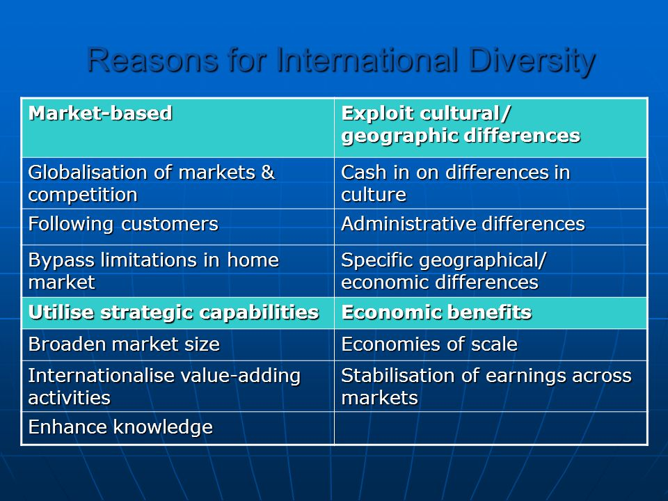 Reasons for International Diversity