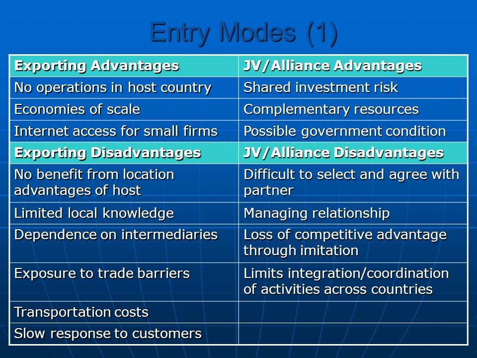 Entry Modes (1) Exporting Advantages JV/Alliance Advantages