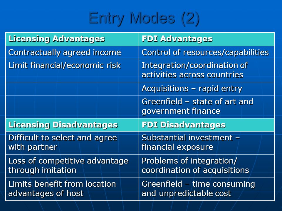 Entry Modes (2) Licensing Advantages FDI Advantages