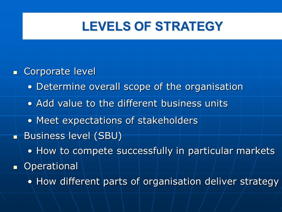 LEVELS OF STRATEGY Corporate level