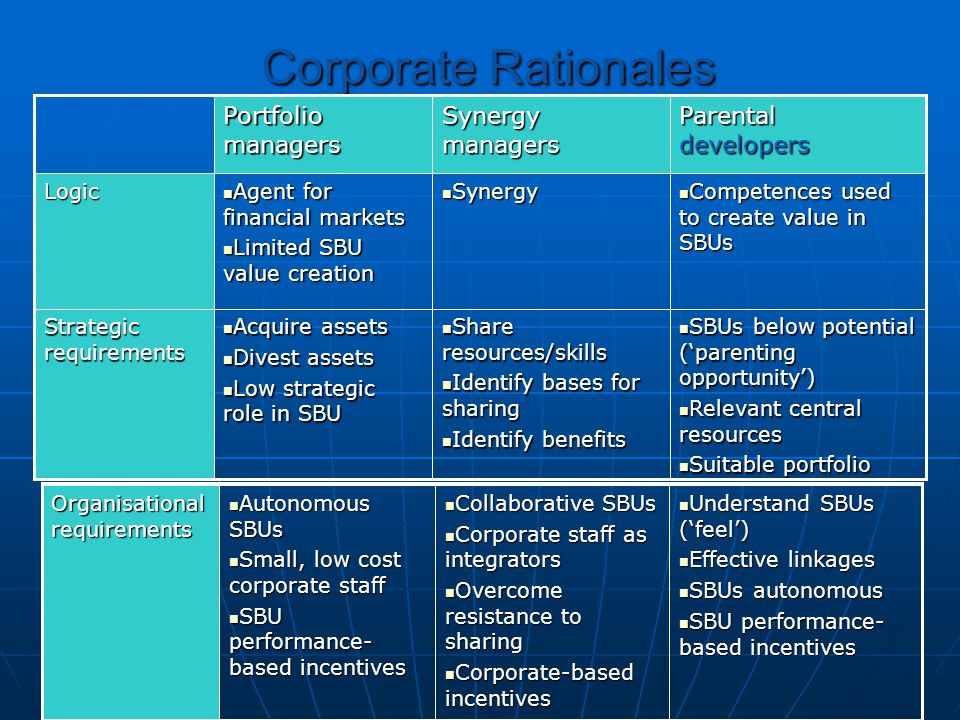 Corporate Rationales Parental developers Synergy managers