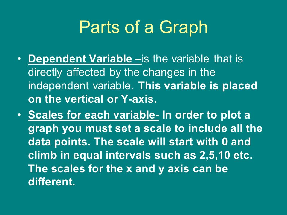 Parts of a Graph