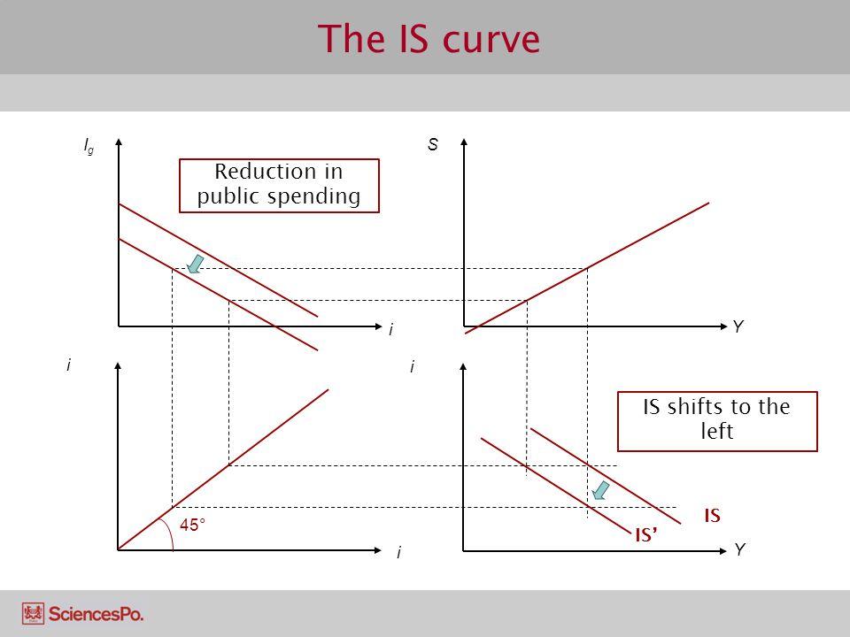 Reduction in public spending
