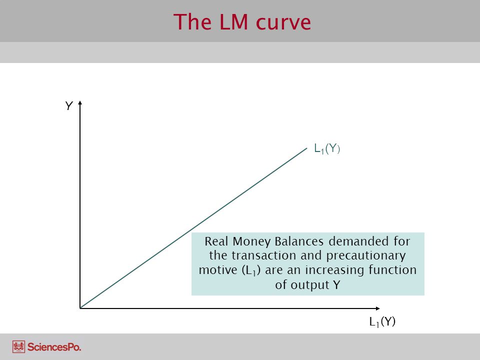 The LM curve Y. L1(Y) Real Money Balances demanded for the transaction and precautionary motive (L1) are an increasing function of output Y.