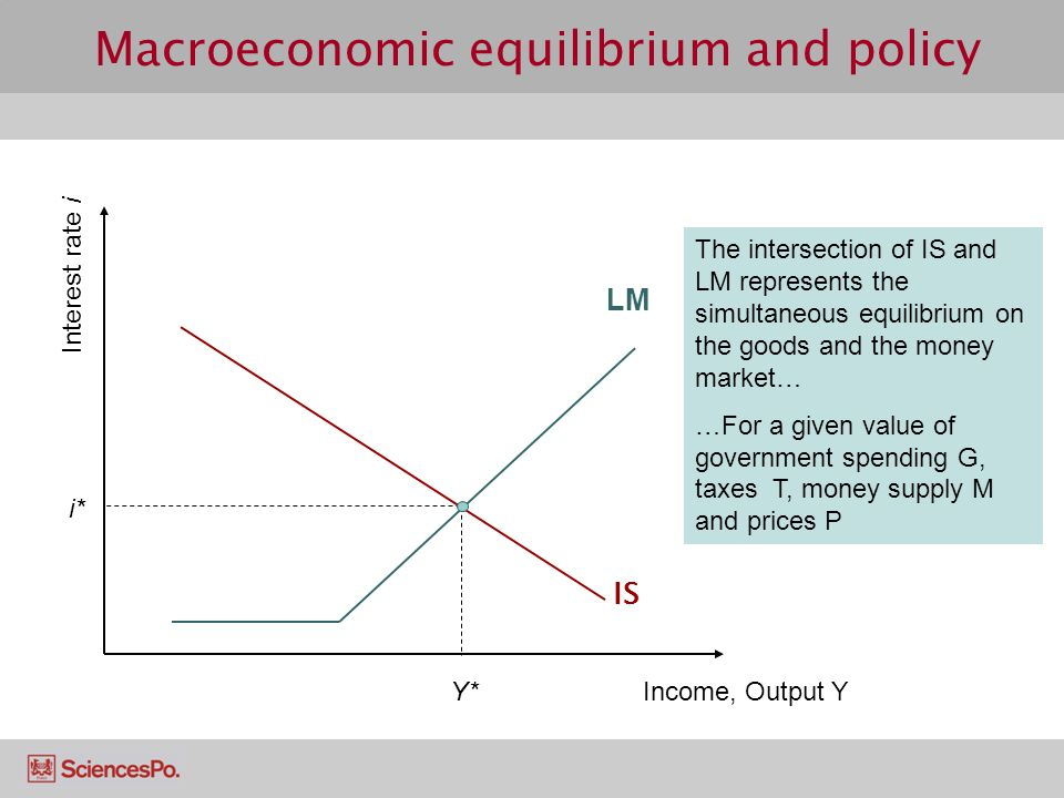 Macroeconomic equilibrium and policy