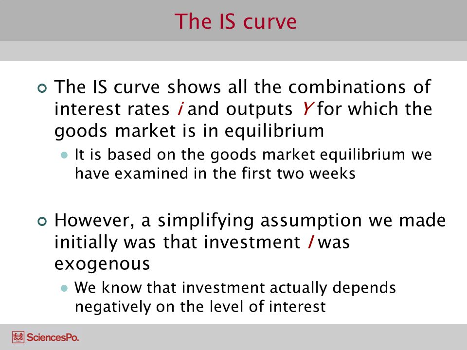 The IS curve The IS curve shows all the combinations of interest rates i and outputs Y for which the goods market is in equilibrium.