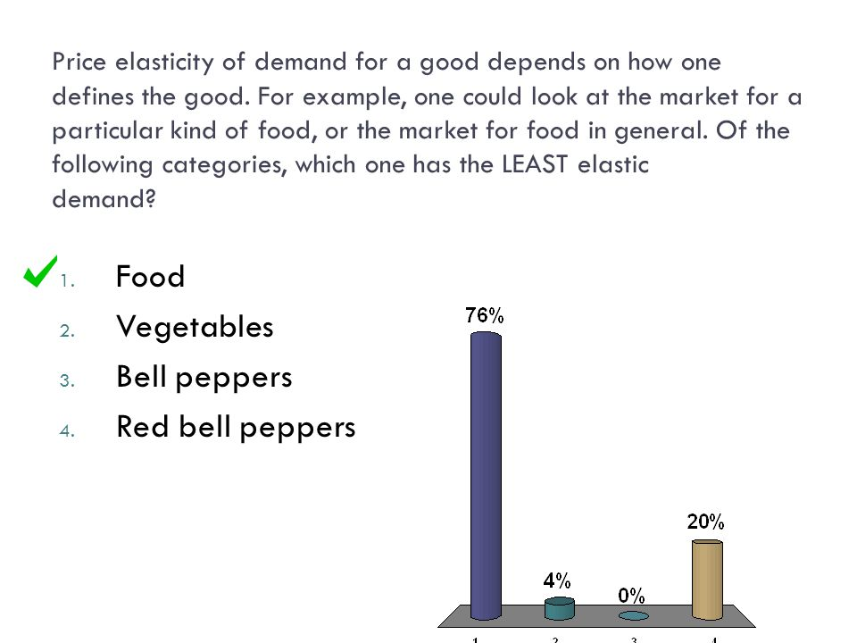Food Vegetables Bell peppers Red bell peppers
