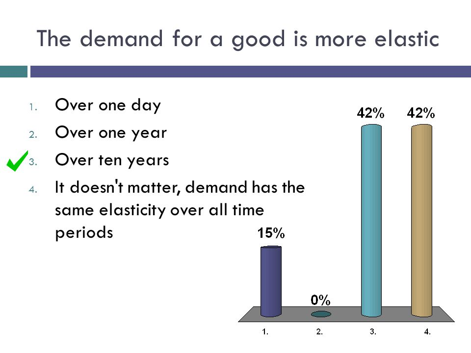 The demand for a good is more elastic