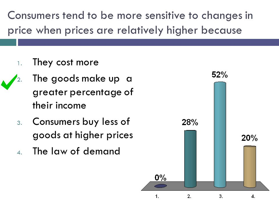 Consumers tend to be more sensitive to changes in price when prices are relatively higher because