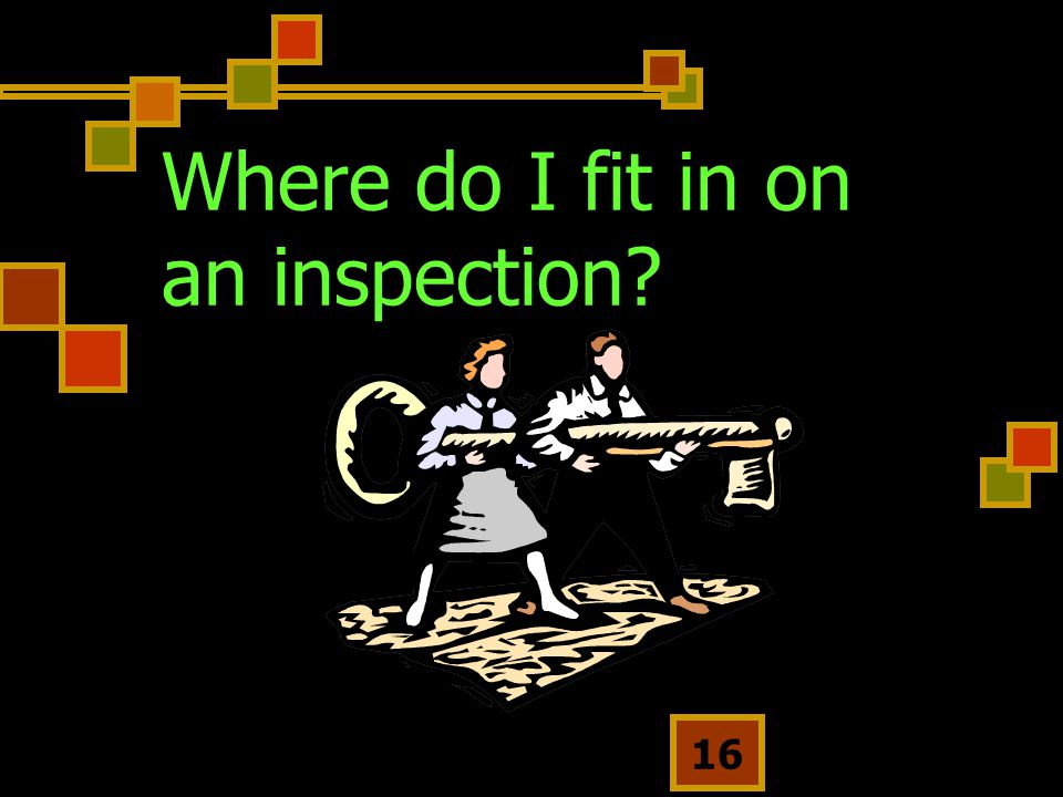 Where do I fit in on an inspection