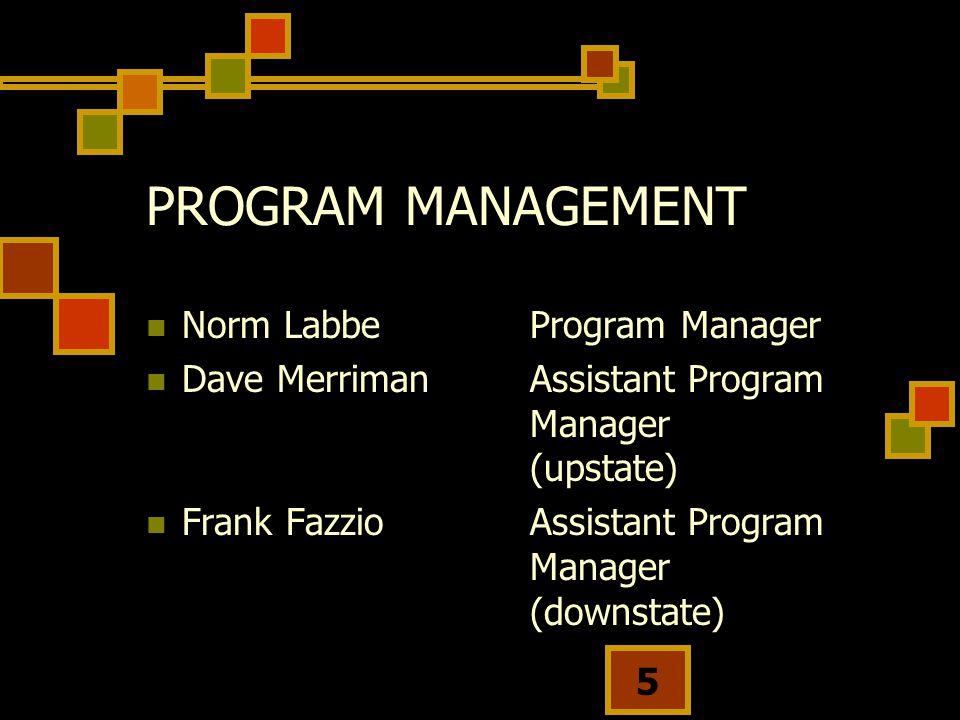 PROGRAM MANAGEMENT Norm Labbe Program Manager