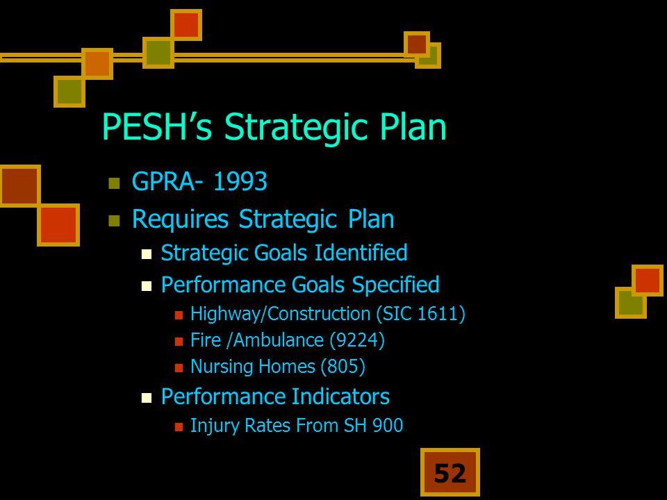 PESH's Strategic Plan GPRA- 1993 Requires Strategic Plan