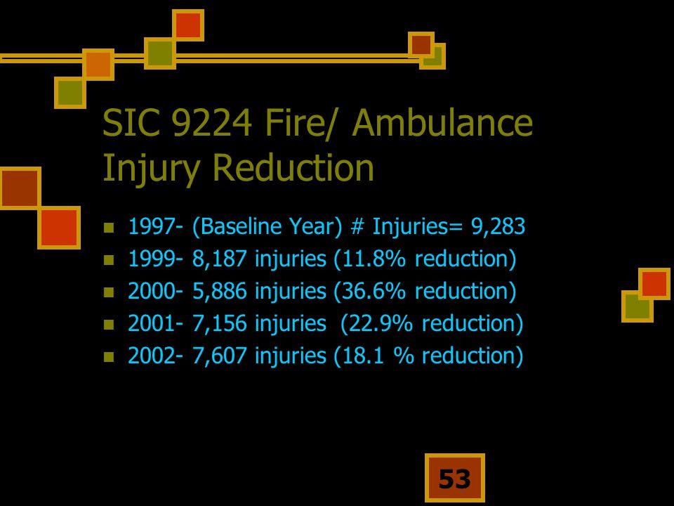 SIC 9224 Fire/ Ambulance Injury Reduction