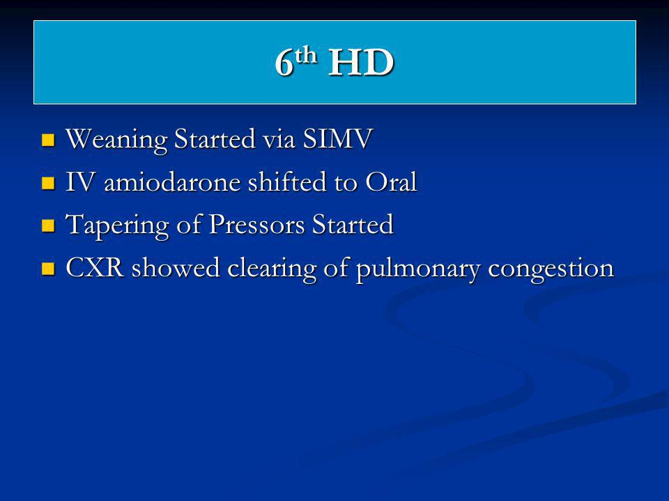 6th HD Weaning Started via SIMV IV amiodarone shifted to Oral